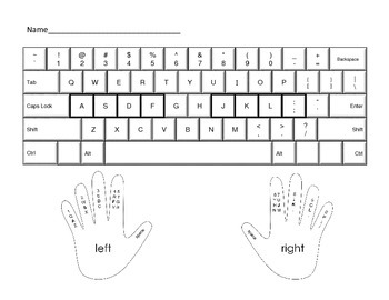 Keyboarding and Home Row Worksheets