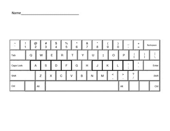 Keyboarding and Home Row Worksheets by Mrs Tompkins Classroom | TpT