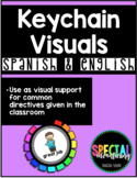 Keychain Visual Directions Reminders