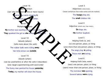 Keys To Grammar: Teacher's Guide