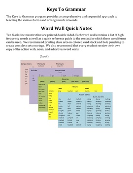 Keys To Grammar: Word Wall Quick Notes