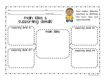 Keys to Comprehension: Printable Graphic Organizers to Use With Any Book