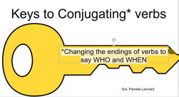 Keys to Conjugation in Spanish Visual learner, auditory learner, kinesthetic