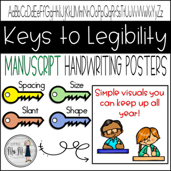 Keys to Legibility for Handwriting Posters; Manuscript
