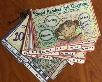 Keys to Success- Mini ELA Anchor Charts