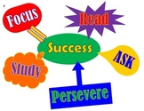 Keys to Success Poster