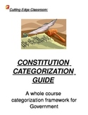 Keys to Unlocking the Constitution Learning Scaffold