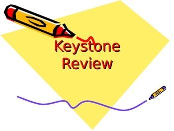 Keystone Literature Exam Prep Powerpoint