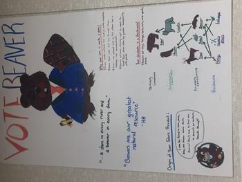 Keystone Species Project