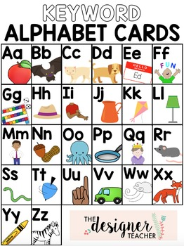 Keyword Alphabet Cards- Line and Word Wall Headers