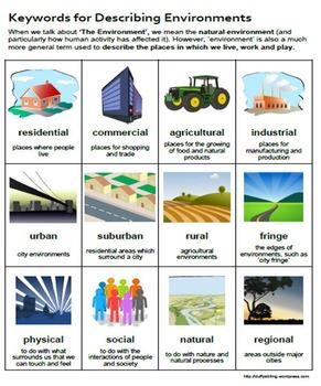 Keywords for Describing Environments Urbanization Urbanisa