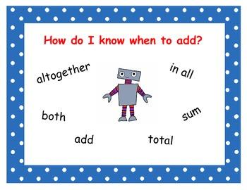 Keywords for Problem Solving - Robot