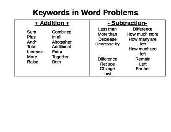 Keywords in word problems