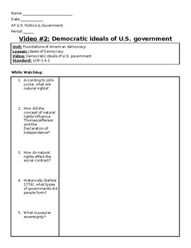 AP US Government Khan Academy Video Worksheet #2 Democratic ideals of U.S. gov