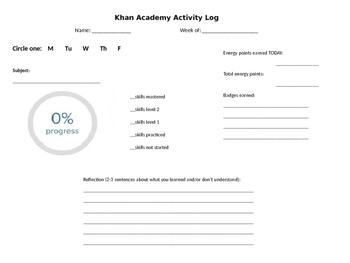 Khan Academy Activity Log