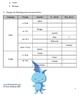 Khan Academy Grammar Unit Test: Parts of Speech (the noun)