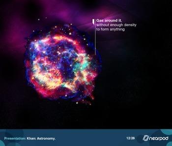 Khan: Astronomy