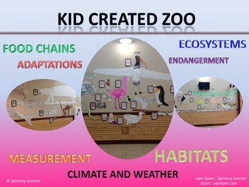 Kid created zoo:  Adaptations, Ecosystems, Habitats and more