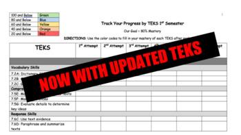 Kid Friendly 7th Grade ELAR TEKS Data Tracker (Color Coding and Fully Editable!)