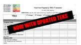 Kid Friendly 7th Grade ELAR TEKS Data Tracker (Color Codin