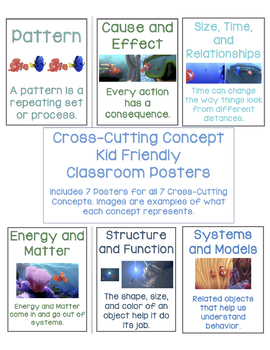 Kid Friendly Cross Cutting Concept Classroom Posters