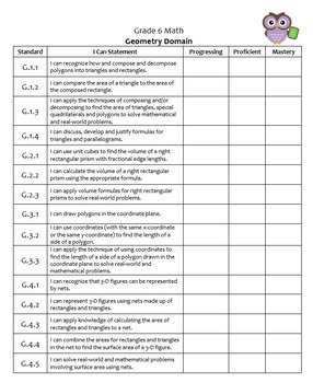 Kid-Friendly I Can CCSS Grade 6 Math Checklists for Student Notebooks