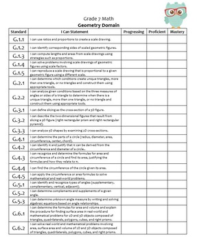 Kid-Friendly I Can CCSS Grade 7 Math Checklists for Student Notebooks