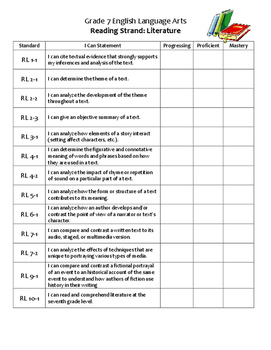 Kid-Friendly I Can CCSS Grade 7 ELA Checklists for Student Notebooks
