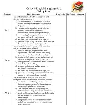 Kid-Friendly I Can CCSS Grade 8 ELA Checklists for Student Notebooks