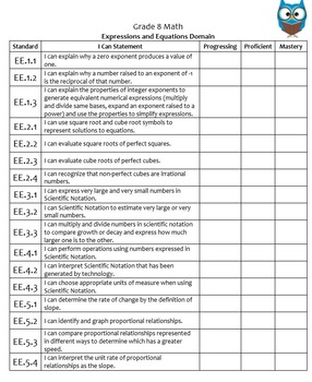 Kid-Friendly I Can CCSS Grade 8 Math Checklists for Student Notebooks
