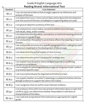 Kid Friendly I Can CCSS grade 8 ELA poster and checklist bundle