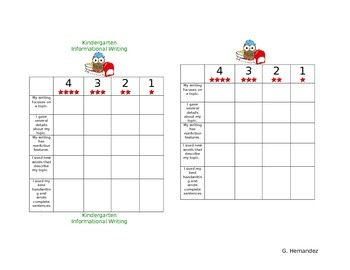 Kid Friendly Informational Rubric for Kindergarten