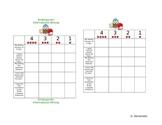Kid Friendly Informational Rubric for Kindergarten
