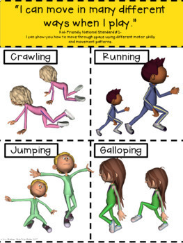 Physical Education PE Posters Bundle Aligned to SHAPE Standards Kid Friendly
