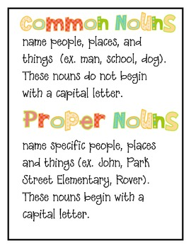 Kid Friendly Parts of Speech Posters with Definitions and Examples