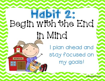 Kid-Friendly Posters for Covey's Habits!