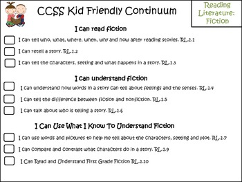 Kid-Friendly Reading Progression Checklists K-3