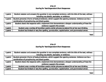 Kid-Friendly Rubric for Short Constructed Responses!