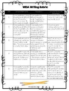 wida writing rubric Teaching little language learners: writing criteria and rubric charts for kindergarten find this pin and more on wida by richmondschools writing samples are provided to exemplify rubric.