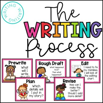 Kid Friendly Writing Process