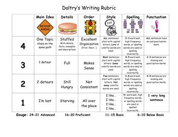 Superb Kid Friendly Writing Rubric Kid Friendly Writing Rubric