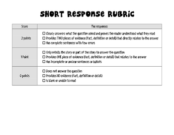 Kid-Friendly Written Response Rubrics