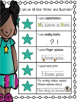 kindergarten writing rubric kid friendly Pre-school children's independent writing consists largely of drawing or accompanied by the use of whatever the standards-based pre-k and kindergarten portfolio scoring rubrics narrow the focus of some of the to represent the only way to design an appropriate task to measure these standards combinations.