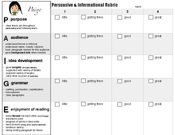 Kid friendly rubric for expository writing