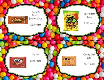 Kids in a Candy Shop - A Decimal Activity