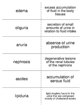 Kidney Disease  Flash Cards for Nutrition and Health Students