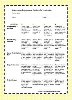 Kids & Community: A Student Led Service Project (grades 6-8)