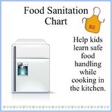 Kids Cooking- Food Sanitation Chart