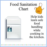 Cooking with Kids- Food Sanitation Chart