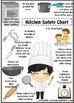 Kids Cooking- Kitchen Safety Chart